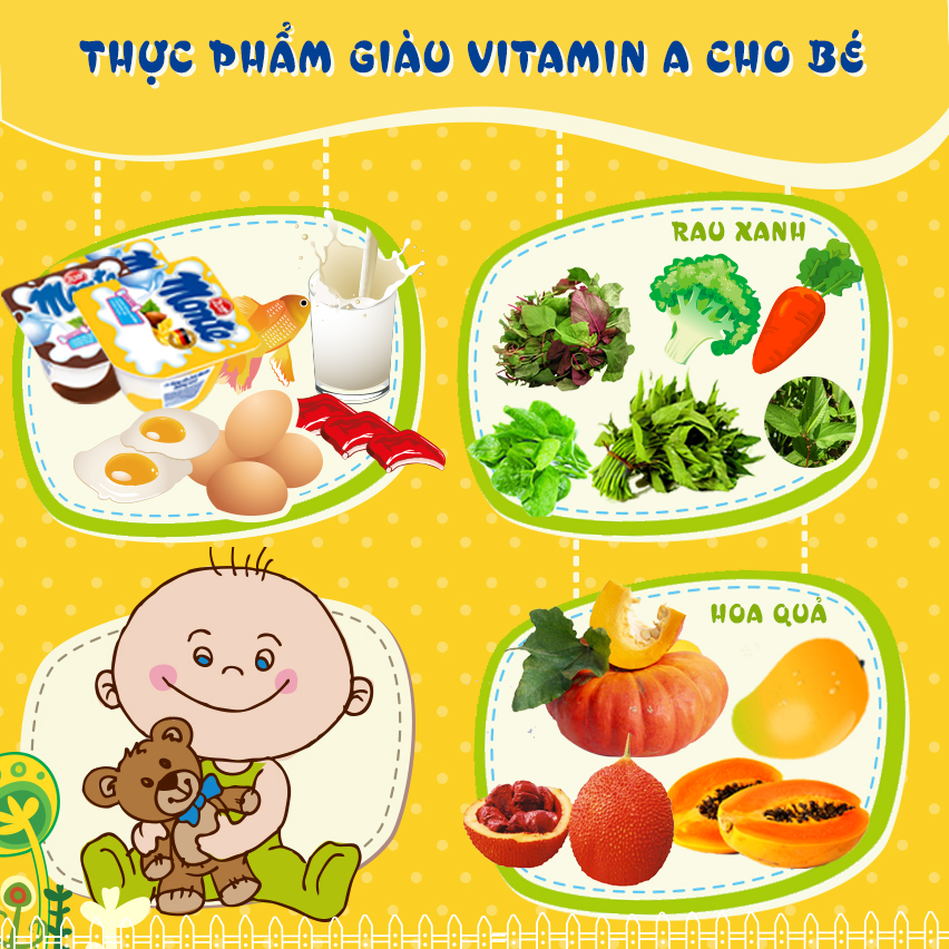 VITAMIN-A-cho-be